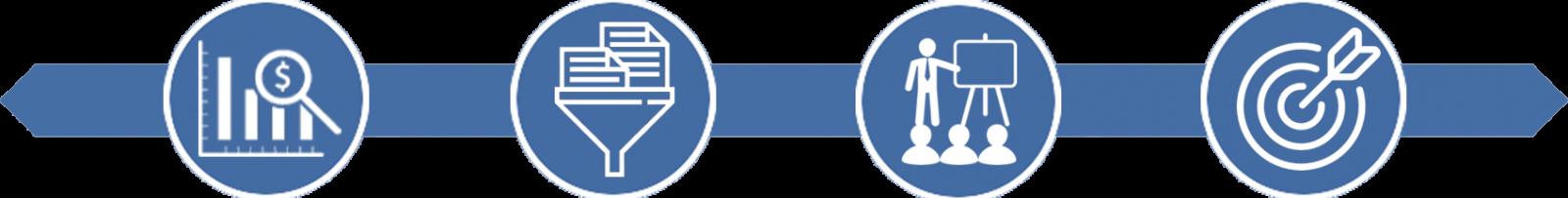 verkoopanalyse - verkoopprocesontwerp - verkooptraining - verkooptransformatie